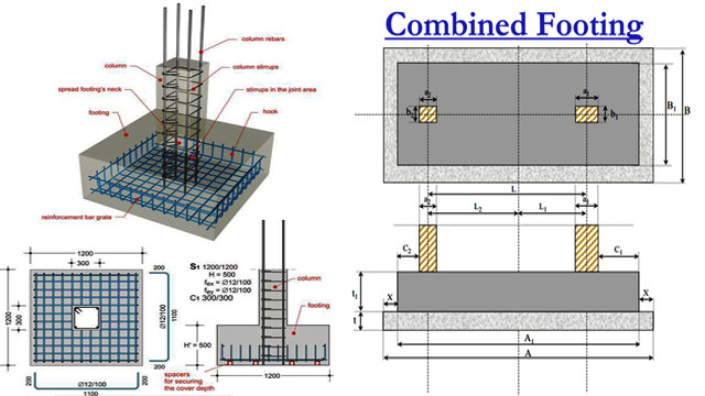 Combined Footing Design Excel Spreadsheet