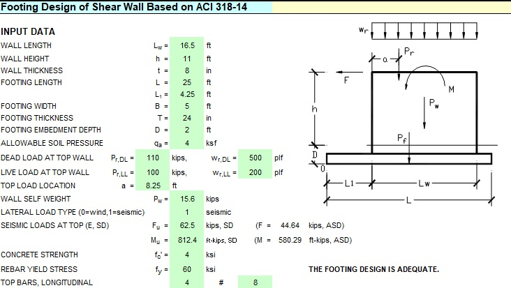 Footing Design Of Shear Wall Per Aci 318 14