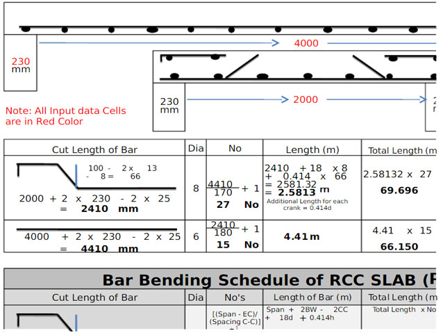 Bar Bending Schedule Excel Spreadsheet For Rcc Slab