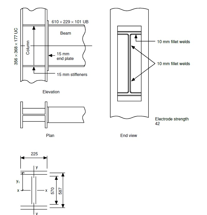 solved example  analysis of a welded steel beam