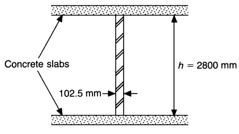 Solved Example: Design of a load-bearing brick (unreinforced masonry
