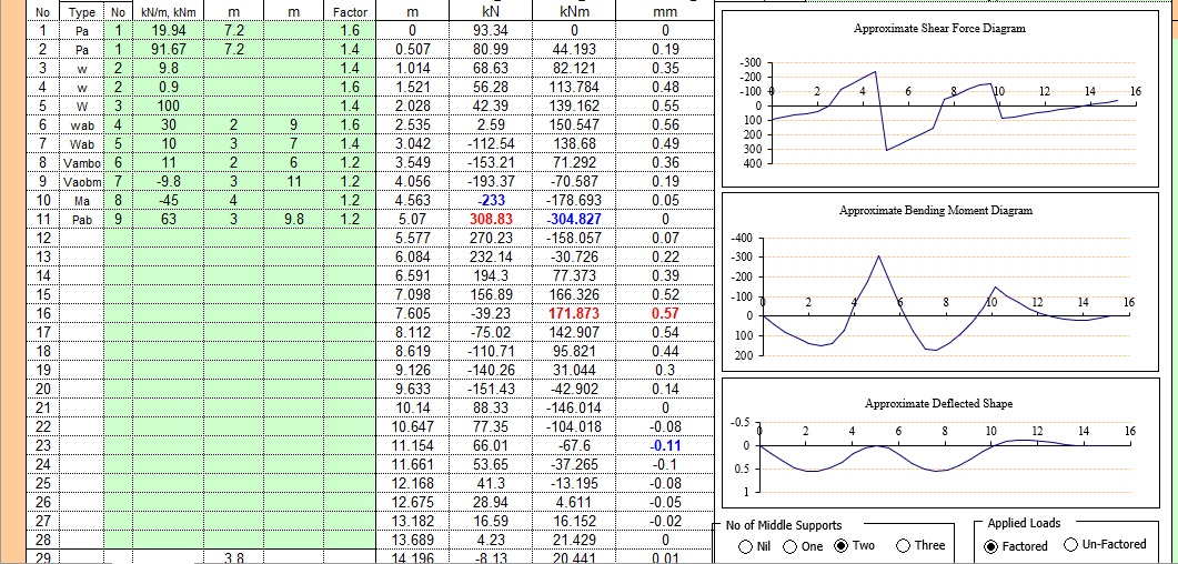 Beam Analysis EXCEL Spreadsheet - CivilEngineeringBible com